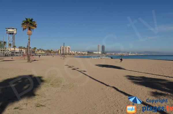 Partie sud de la plage de Barcelone