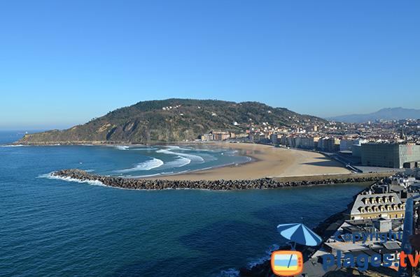 Photo de la plage de Zurriola à San Sebastian en Espagne