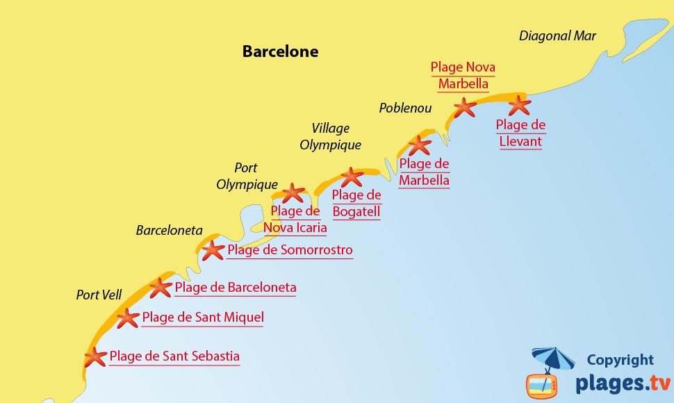 Plan des plages à Barcelone - Espagne