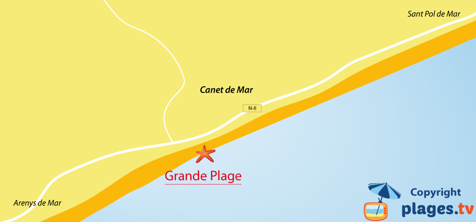 Plan des plages de Canet de Mar en Espagne