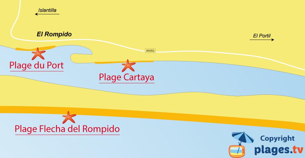 Plan des plages d'El Rompido en Andalousie en Espagne