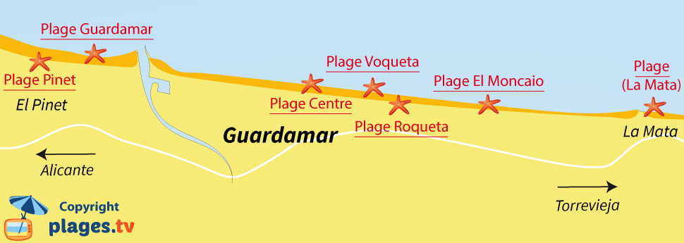 Plan des plages de Guardamar au sud d'Alicante - Espagne
