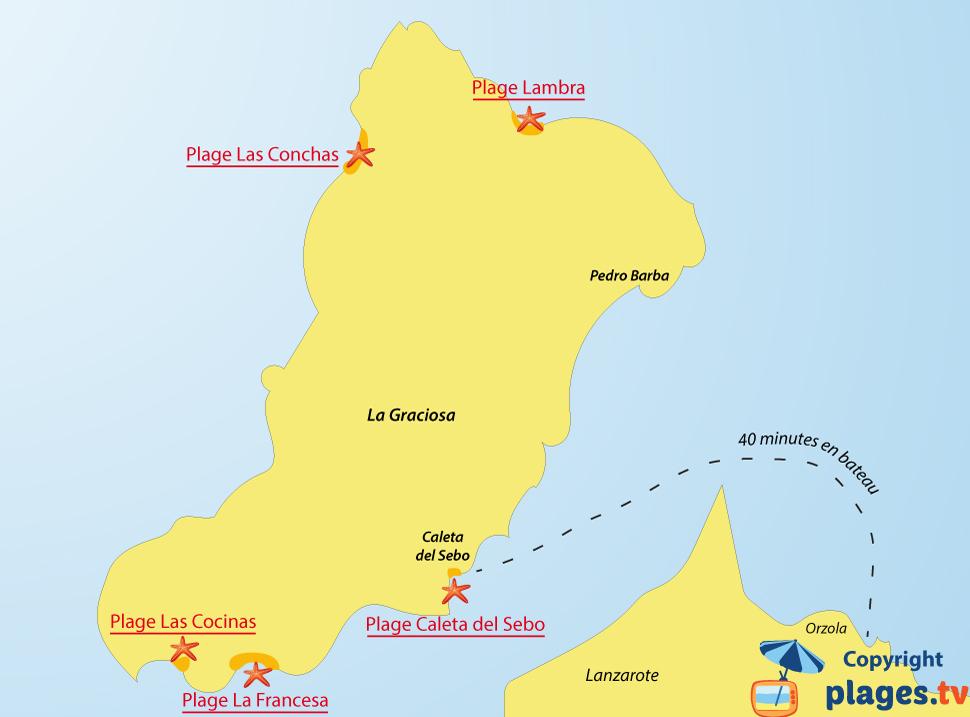 Plan des plages de La Graciosa à Lanzarote