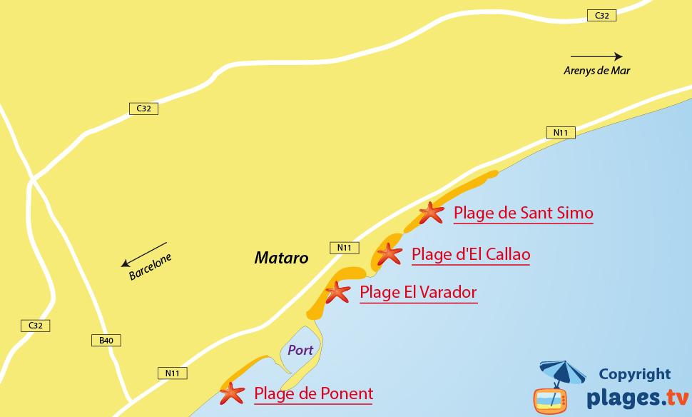 Plan des plages de Mataro en Espagne