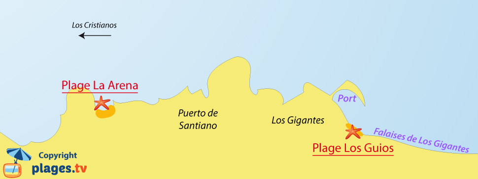 Plan des plages de Puerto de Santiago à Tenerife - Canaries